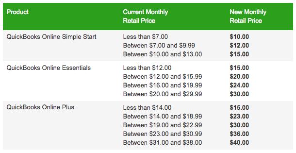 qbo-pricing-2010315